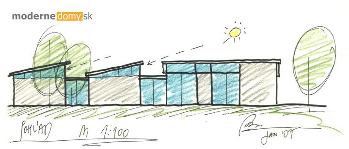 Montovaný dom skica-bungalov